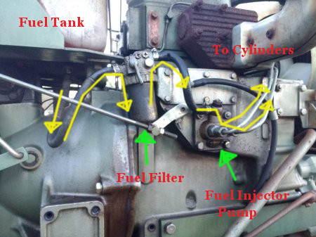 fuel supply line mark up for a yanmar 2000d